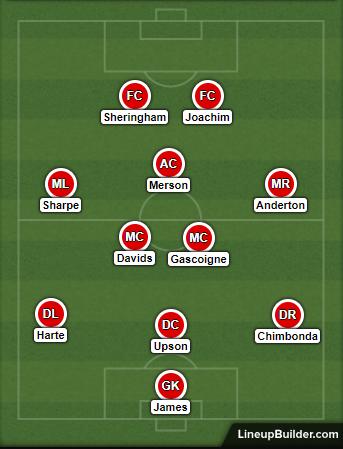 Premier League Players in League One