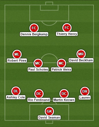 Sol Campbells's One2Eleven